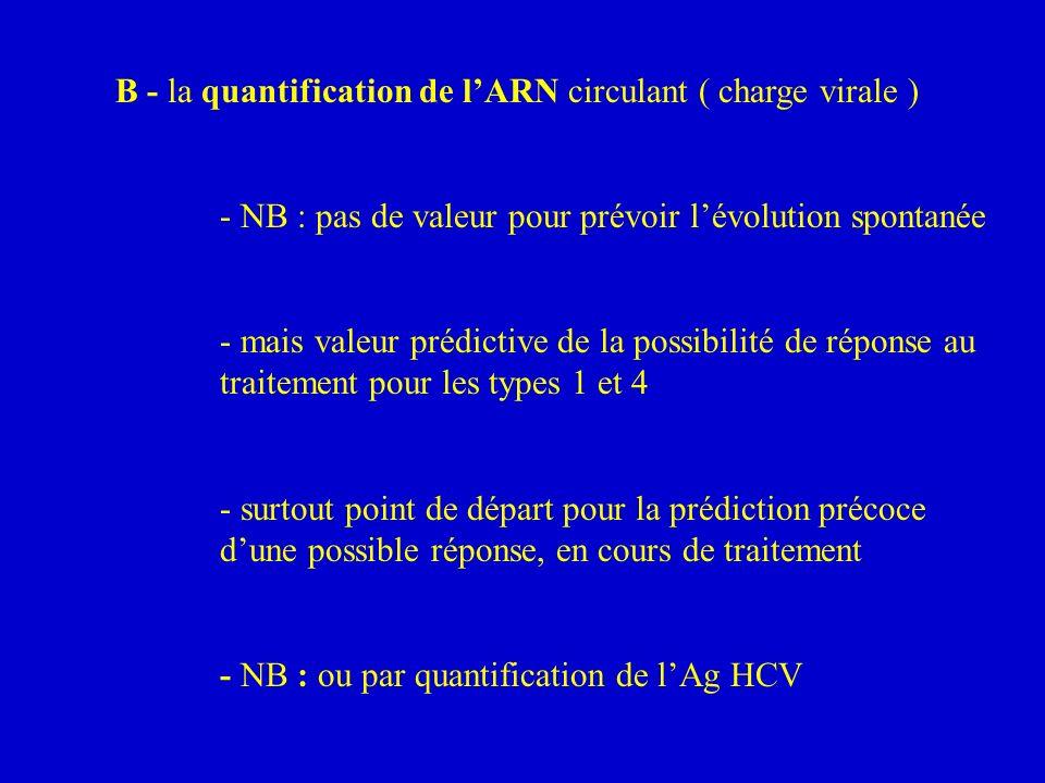 B - la quantification de lARN circulant ( charge virale ) - NB : pas de valeur pour prévoir lévolution spontanée - mais valeur prédictive de la possib