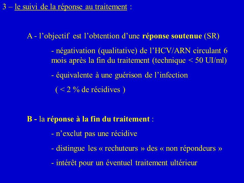 3 – le suivi de la réponse au traitement : A - lobjectif est lobtention dune réponse soutenue (SR) - négativation (qualitative) de lHCV/ARN circulant