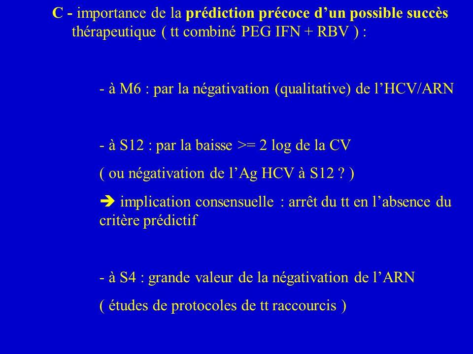 C - importance de la prédiction précoce dun possible succès thérapeutique ( tt combiné PEG IFN + RBV ) : - à M6 : par la négativation (qualitative) de