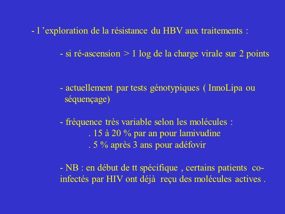 - l exploration de la résistance du HBV aux traitements : - si ré-ascension > 1 log de la charge virale sur 2 points - actuellement par tests génotypi