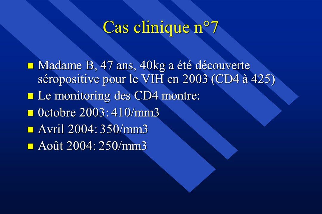 Cas clinique n°7 n Madame B, 47 ans, 40kg a été découverte séropositive pour le VIH en 2003 (CD4 à 425) n Le monitoring des CD4 montre: n 0ctobre 2003