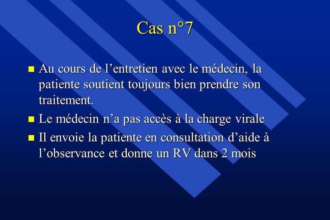 Cas n°7 n Au cours de lentretien avec le médecin, la patiente soutient toujours bien prendre son traitement. n Le médecin na pas accès à la charge vir