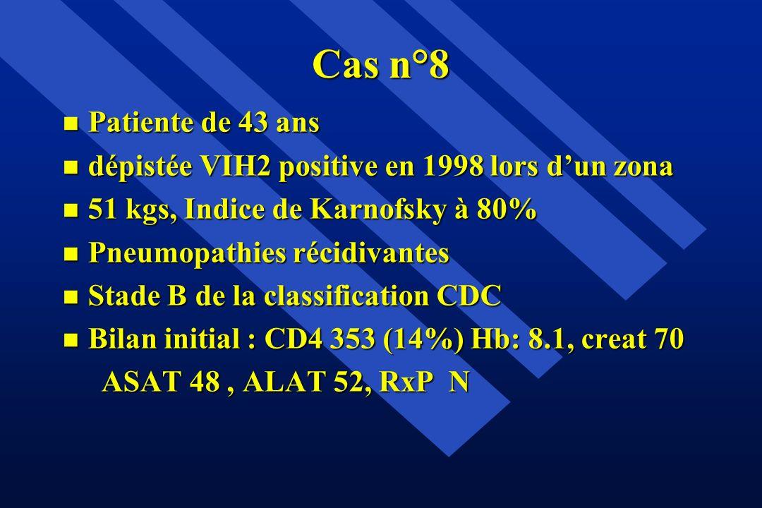 Cas n°8 n Patiente de 43 ans n dépistée VIH2 positive en 1998 lors dun zona n 51 kgs, Indice de Karnofsky à 80% n Pneumopathies récidivantes n Stade B