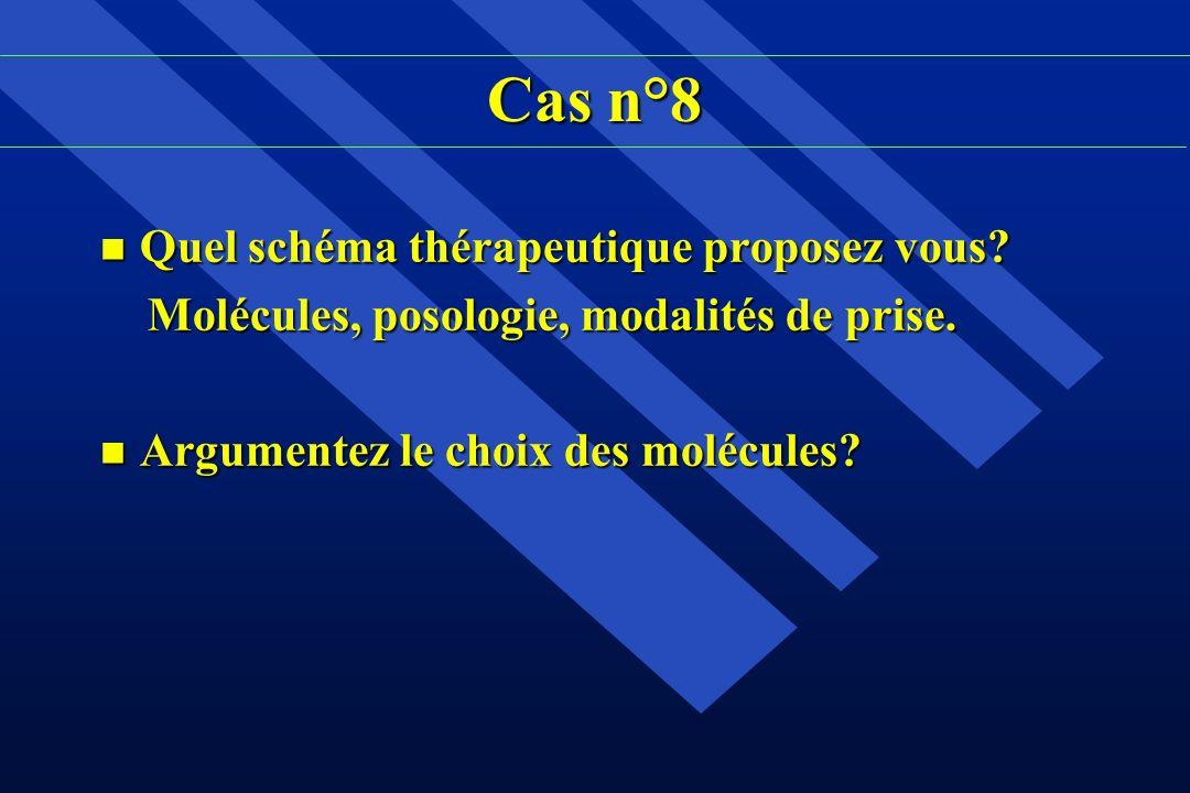Cas n°8 n Quel schéma thérapeutique proposez vous? Molécules, posologie, modalités de prise. Molécules, posologie, modalités de prise. n Argumentez le