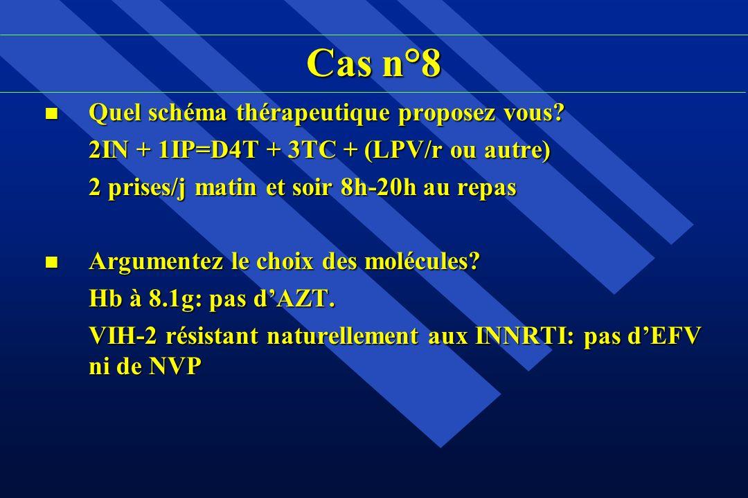 Cas n°8 n Quel schéma thérapeutique proposez vous? 2IN + 1IP=D4T + 3TC + (LPV/r ou autre) 2 prises/j matin et soir 8h-20h au repas n Argumentez le cho