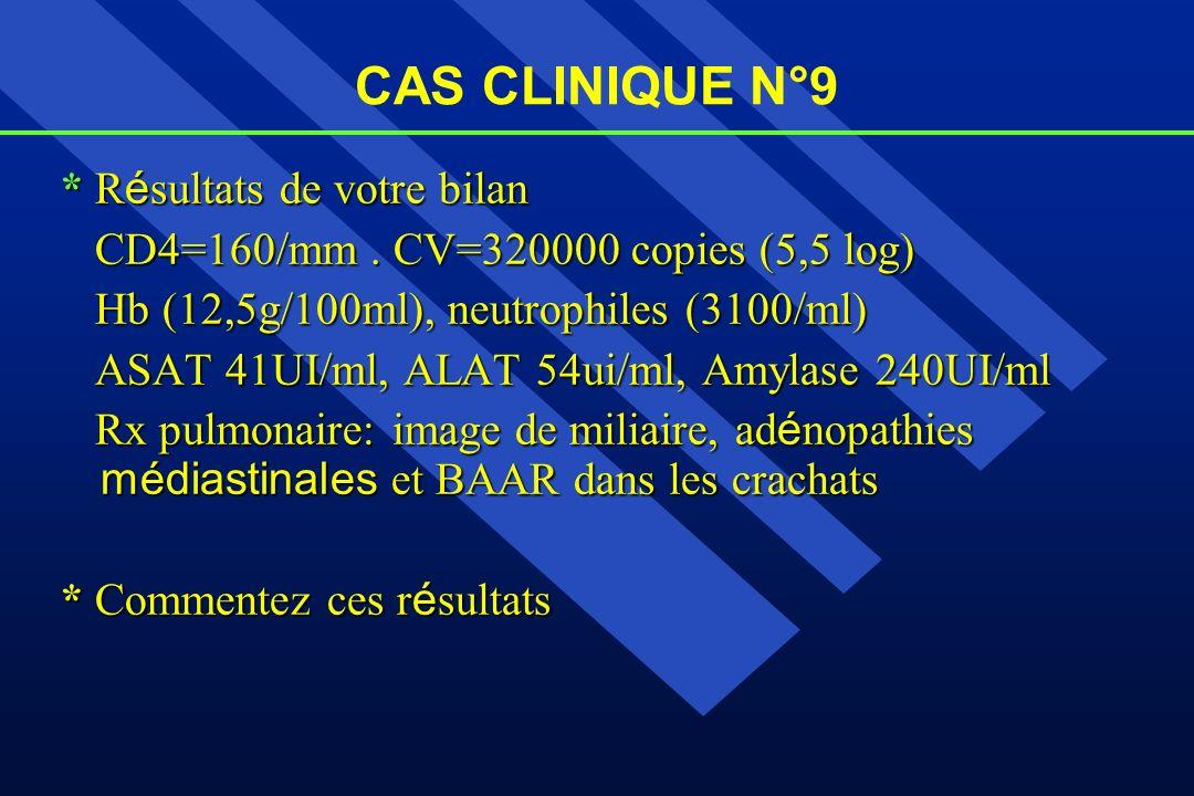 * R é sultats de votre bilan CD4=160/mm. CV=320000 copies (5,5 log) CD4=160/mm. CV=320000 copies (5,5 log) Hb (12,5g/100ml), neutrophiles (3100/ml) Hb