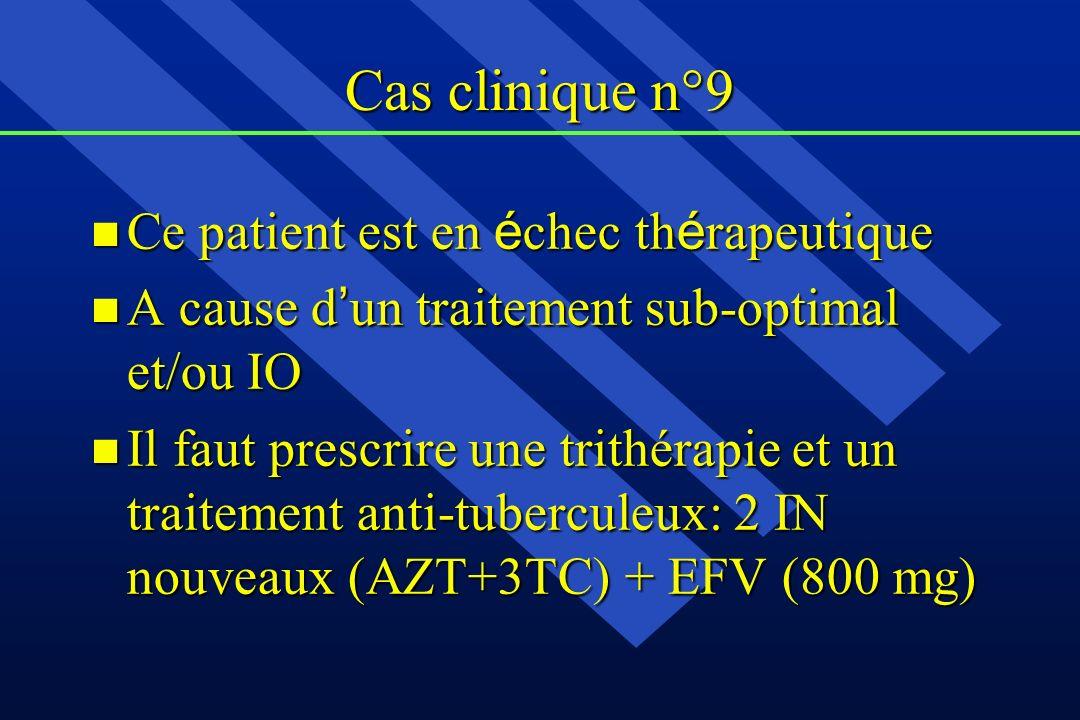 Cas clinique n°9 n Ce patient est en é chec th é rapeutique n A cause d un traitement sub-optimal et/ou IO n Il faut prescrire une trithérapie et un t