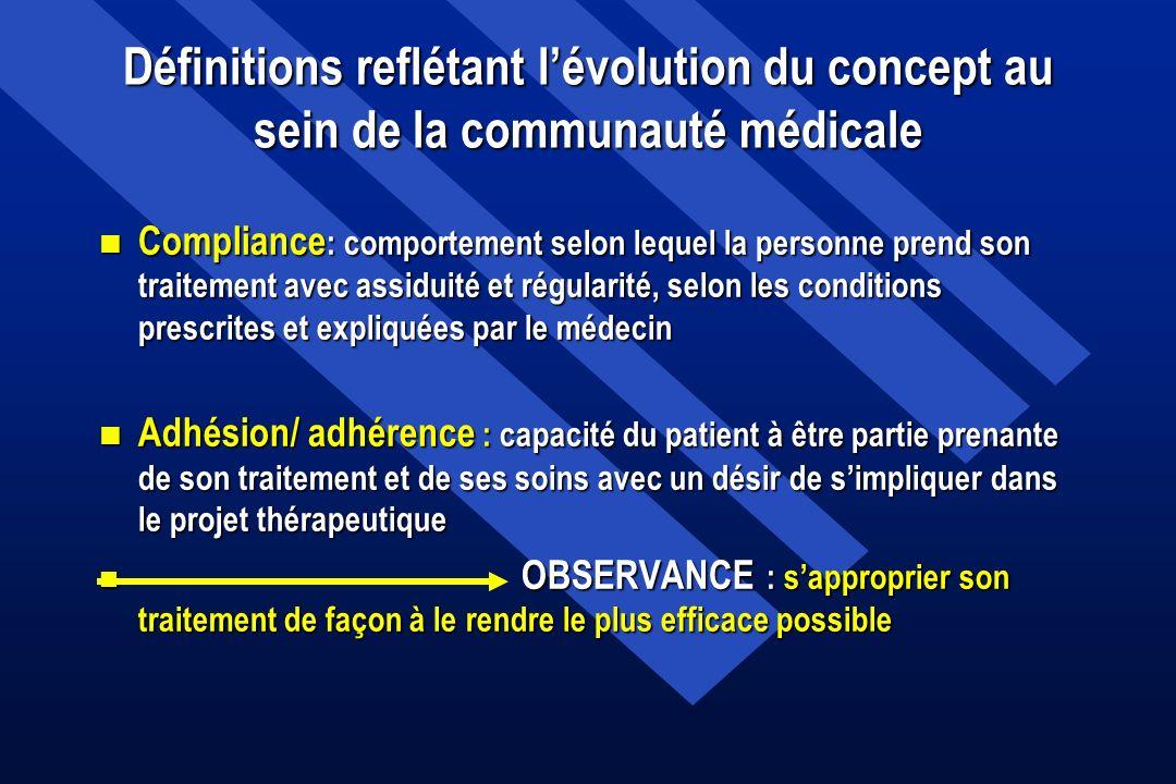 Définitions reflétant lévolution du concept au sein de la communauté médicale n Compliance : comportement selon lequel la personne prend son traitemen