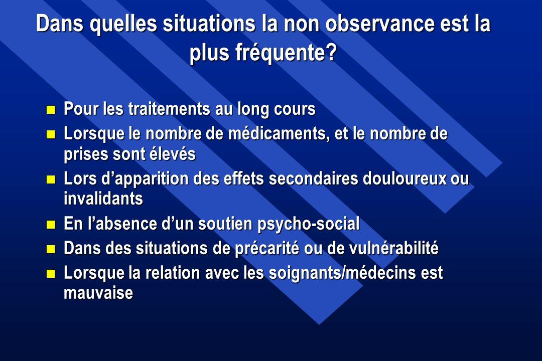 Dans quelles situations la non observance est la plus fréquente? n Pour les traitements au long cours n Lorsque le nombre de médicaments, et le nombre
