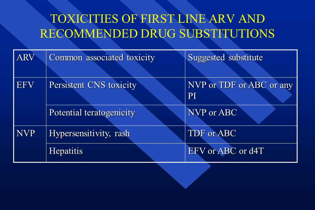 TOXICITIES OF FIRST LINE ARV AND RECOMMENDED DRUG SUBSTITUTIONS ARV Common associated toxicity Suggested substitute EFV Persistent CNS toxicity NVP or
