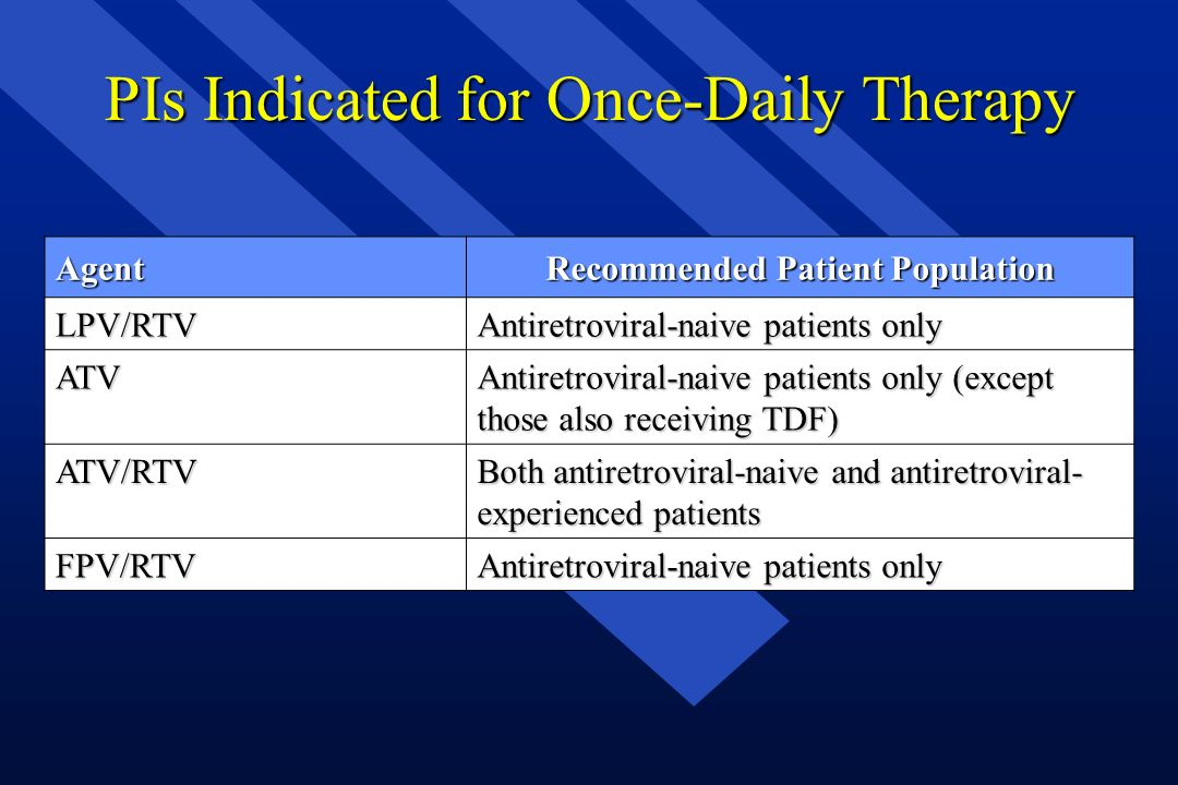 PIs Indicated for Once-Daily Therapy Agent Recommended Patient Population LPV/RTV Antiretroviral-naive patients only ATV Antiretroviral-naive patients
