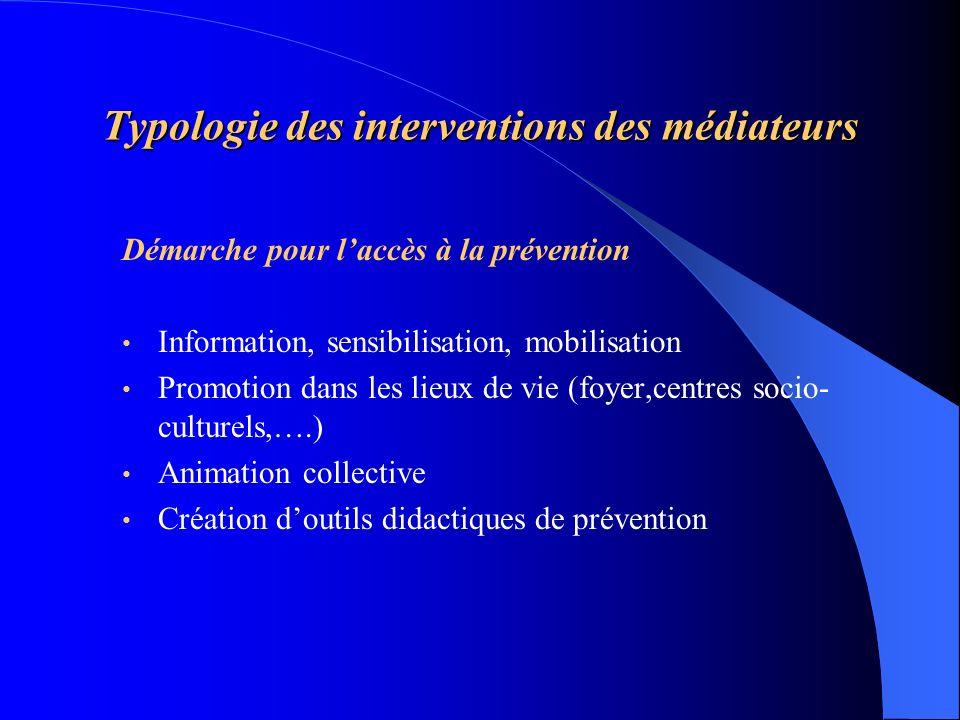 Typologie des interventions des médiateurs Démarche pour laccès à la prévention Information, sensibilisation, mobilisation Promotion dans les lieux de