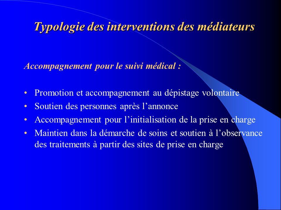 Typologie des interventions des médiateurs Accompagnement pour le suivi médical : Promotion et accompagnement au dépistage volontaire Soutien des pers