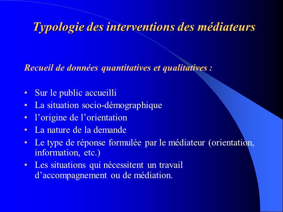 Typologie des interventions des médiateurs Recueil de données quantitatives et qualitatives : Sur le public accueilli La situation socio-démographique