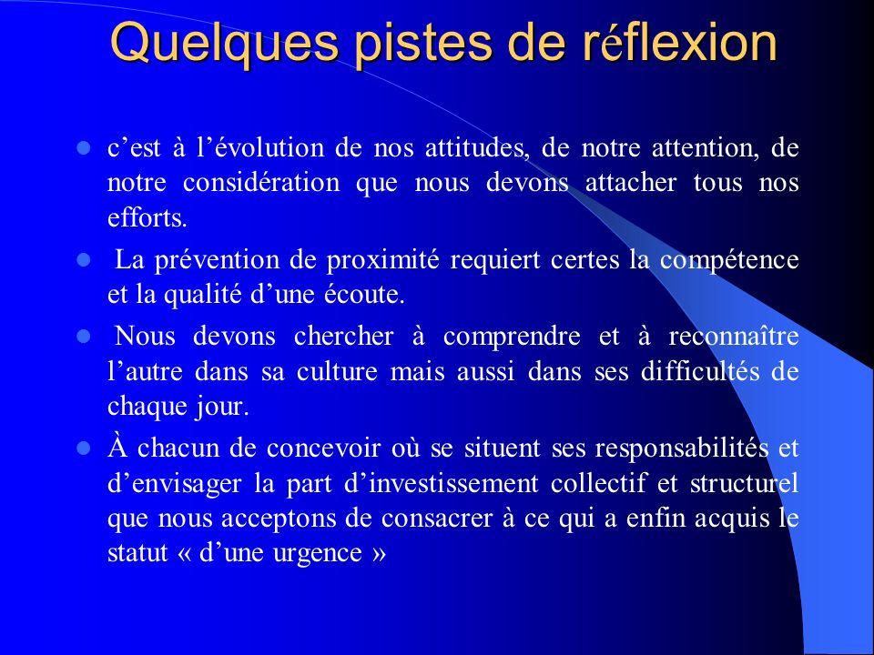 Quelques pistes de r é flexion cest à lévolution de nos attitudes, de notre attention, de notre considération que nous devons attacher tous nos effort