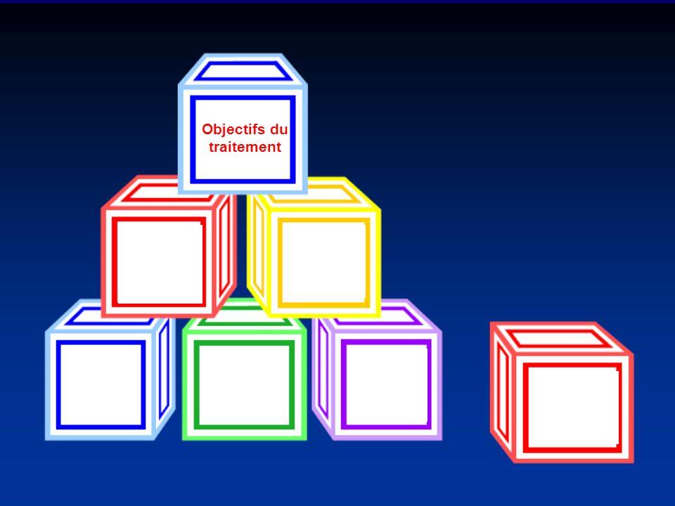 DU IMEA 23 nov 0921 Les objectifs du TARV Supprimer le plus complètement possible et durablement la réplication virale Restaurer et préserver la fonction immunitaire Restaurer létat clinique de lenfant Améliorer la qualité de vie Permettre un bon développement physique (croissance) Permettre un bon développement intellectuel ( minimiser limpact du VIH sur le cerveau) Minimiser la toxicité à long terme du TARV