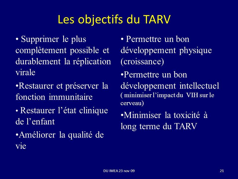 DU IMEA 23 nov 0921 Les objectifs du TARV Supprimer le plus complètement possible et durablement la réplication virale Restaurer et préserver la fonct