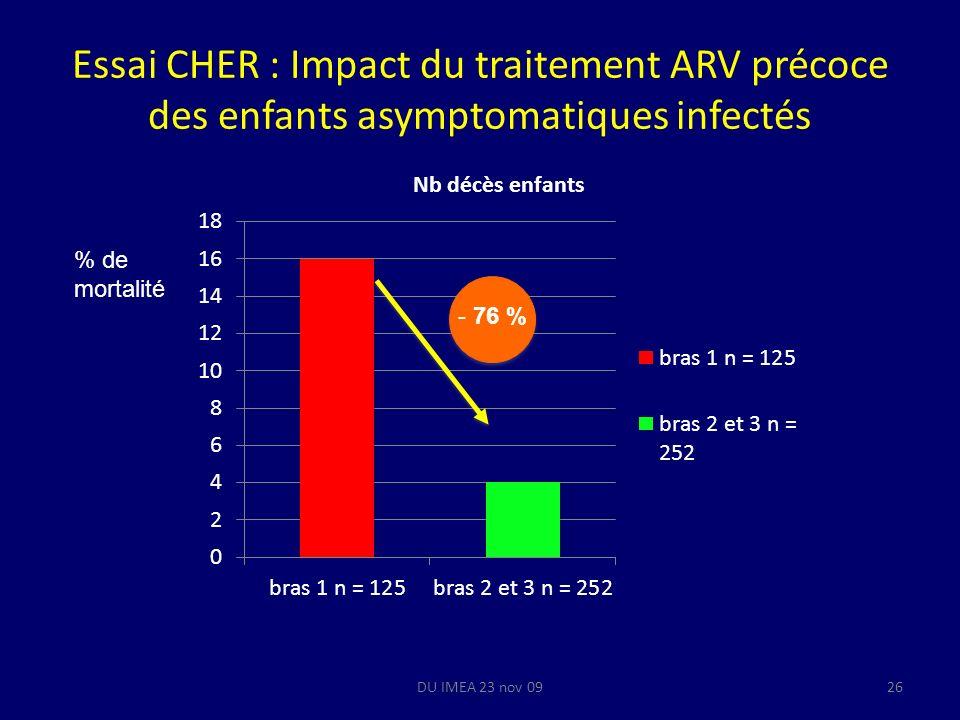 Essai CHER : Impact du traitement ARV précoce des enfants asymptomatiques infectés DU IMEA 23 nov 0926 - 76 % % de mortalité