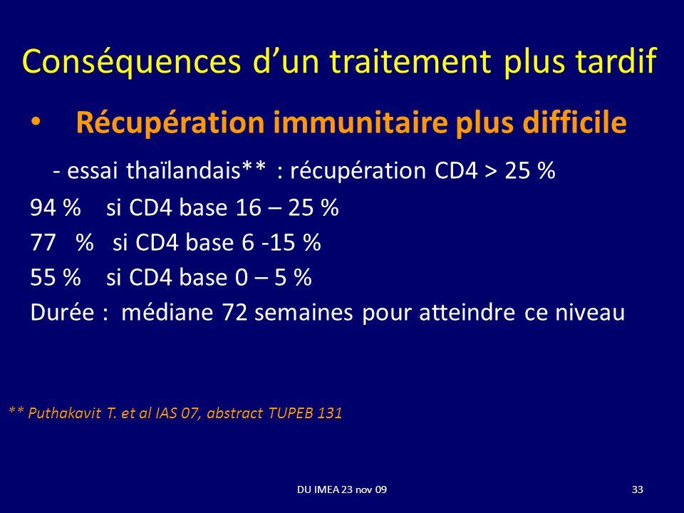33 Conséquences dun traitement plus tardif Récupération immunitaire plus difficile - essai thaïlandais** : récupération CD4 > 25 % 94 % si CD4 base 16