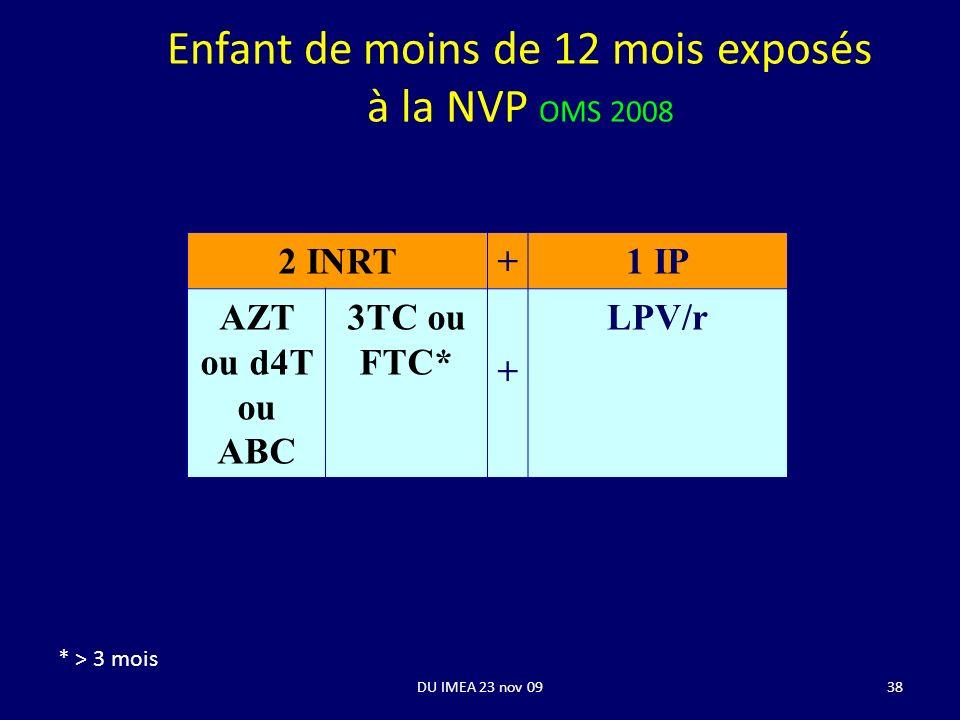 DU IMEA 23 nov 0938 Enfant de moins de 12 mois exposés à la NVP OMS 2008 2 INRT+1 IP AZT ou d4T ou ABC 3TC ou FTC* + LPV/r * > 3 mois
