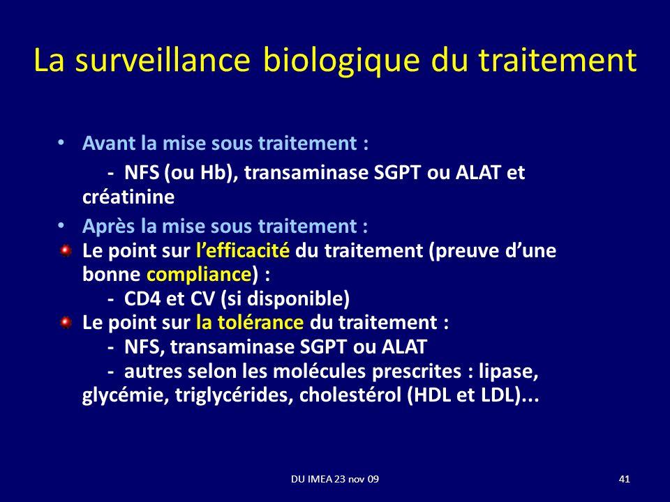 DU IMEA 23 nov 0941 La surveillance biologique du traitement Avant la mise sous traitement : - NFS (ou Hb), transaminase SGPT ou ALAT et créatinine Ap