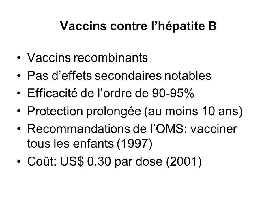 Vaccins contre lhépatite B Vaccins recombinants Pas deffets secondaires notables Efficacité de lordre de 90-95% Protection prolongée (au moins 10 ans)