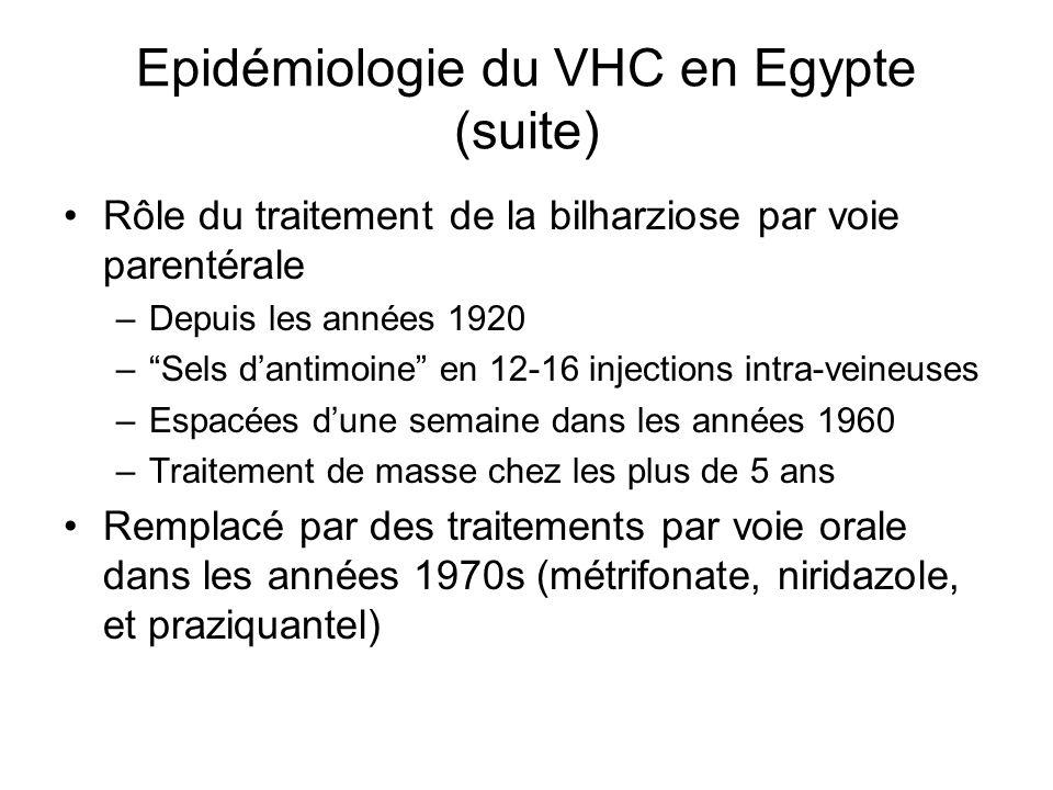 Epidémiologie du VHC en Egypte (suite) Rôle du traitement de la bilharziose par voie parentérale –Depuis les années 1920 –Sels dantimoine en 12-16 inj