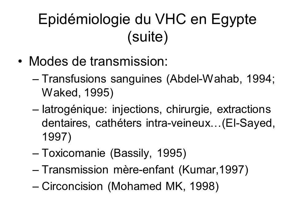 Epidémiologie du VHC en Egypte (suite) Modes de transmission: –Transfusions sanguines (Abdel-Wahab, 1994; Waked, 1995) –Iatrogénique: injections, chir