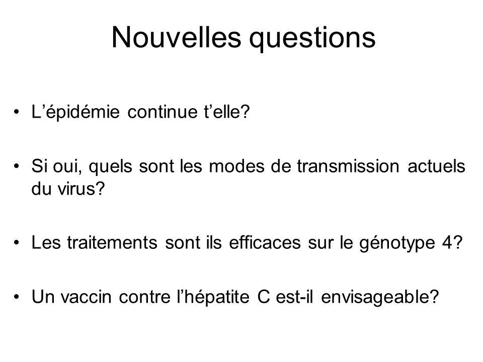 Nouvelles questions Lépidémie continue telle? Si oui, quels sont les modes de transmission actuels du virus? Les traitements sont ils efficaces sur le
