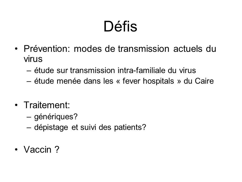 Défis Prévention: modes de transmission actuels du virus –étude sur transmission intra-familiale du virus –étude menée dans les « fever hospitals » du