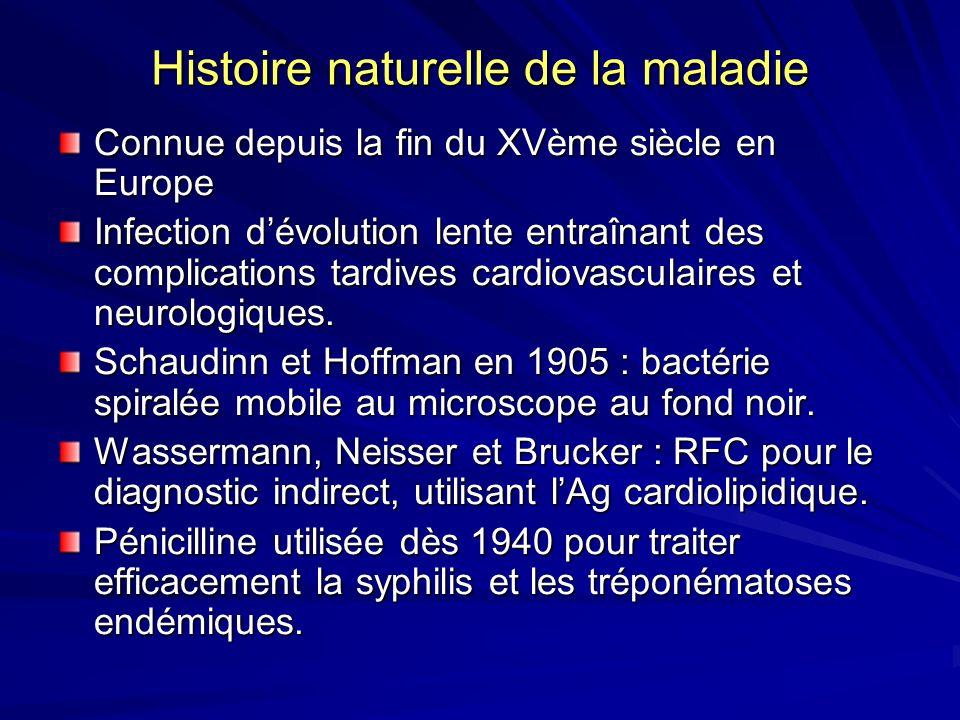 Histoire naturelle de la maladie Connue depuis la fin du XVème siècle en Europe Infection dévolution lente entraînant des complications tardives cardi