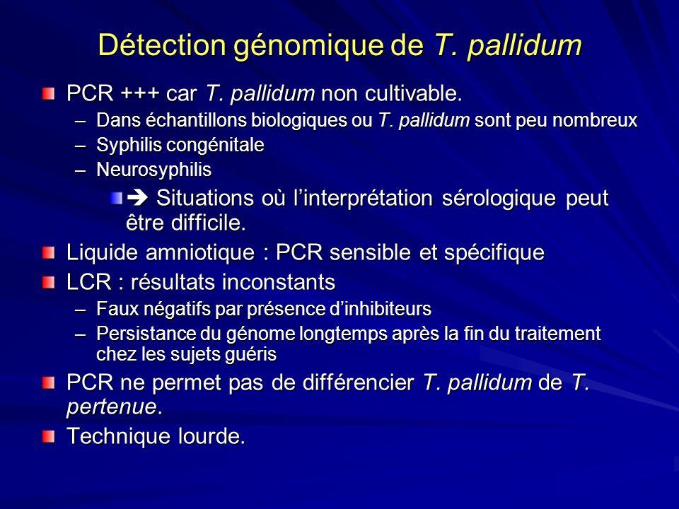 Détection génomique de T. pallidum PCR +++ car T. pallidum non cultivable. –Dans échantillons biologiques ou T. pallidum sont peu nombreux –Syphilis c