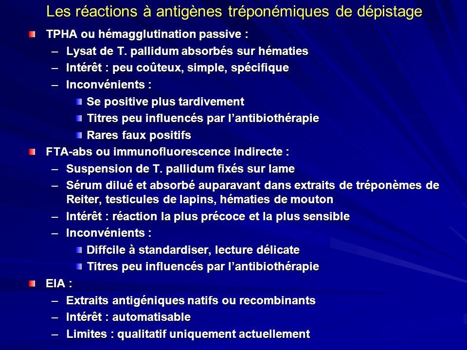 Les réactions à antigènes tréponémiques de dépistage TPHA ou hémagglutination passive : –Lysat de T. pallidum absorbés sur hématies –Intérêt : peu coû