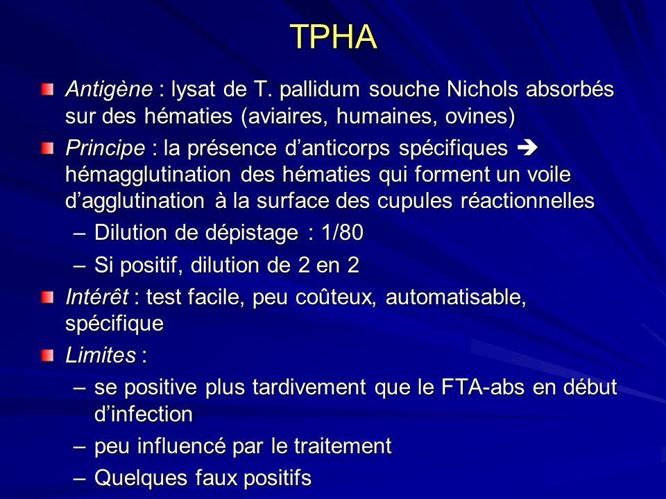 TPHA Antigène : lysat de T. pallidum souche Nichols absorbés sur des hématies (aviaires, humaines, ovines) Principe : la présence danticorps spécifiqu