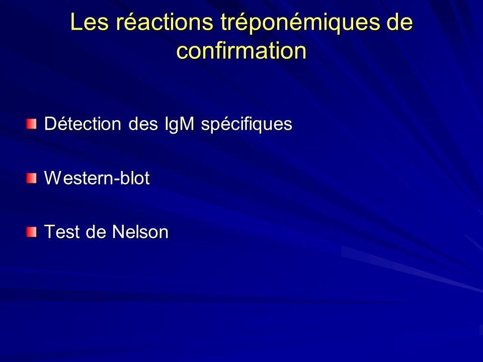 Les réactions tréponémiques de confirmation Détection des IgM spécifiques Western-blot Test de Nelson