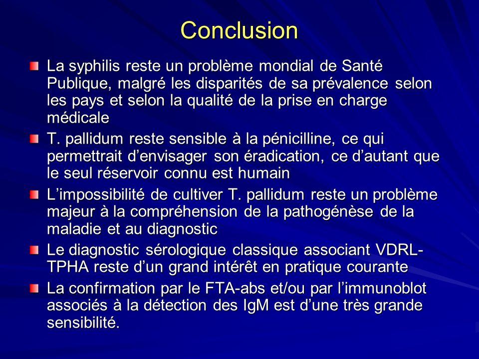 Conclusion La syphilis reste un problème mondial de Santé Publique, malgré les disparités de sa prévalence selon les pays et selon la qualité de la pr