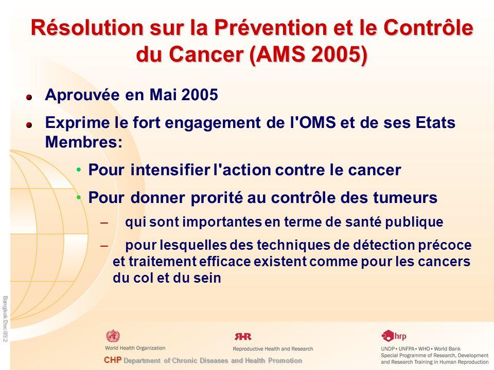 CHP Department of Chronic Diseases and Health Promotion Bangkok Dec 05 2 Résolution sur la Prévention et le Contrôle du Cancer (AMS 2005) Aprouvée en