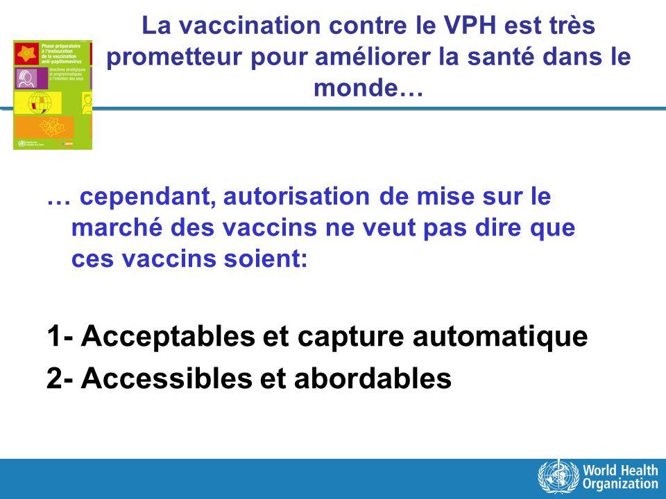 La vaccination contre le VPH est très prometteur pour améliorer la santé dans le monde… … cependant, autorisation de mise sur le marché des vaccins ne