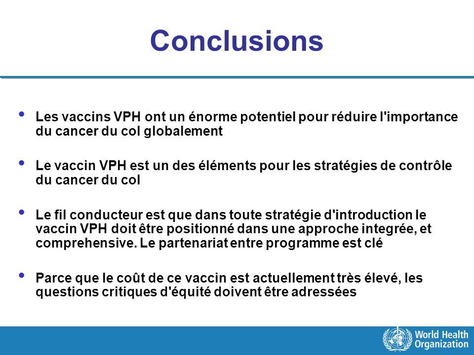 Conclusions Les vaccins VPH ont un énorme potentiel pour réduire l'importance du cancer du col globalement Le vaccin VPH est un des éléments pour les