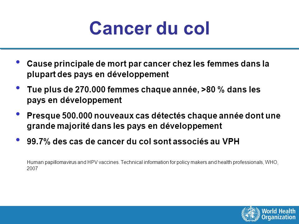 Cancer du col Cause principale de mort par cancer chez les femmes dans la plupart des pays en développement Tue plus de 270.000 femmes chaque année, >