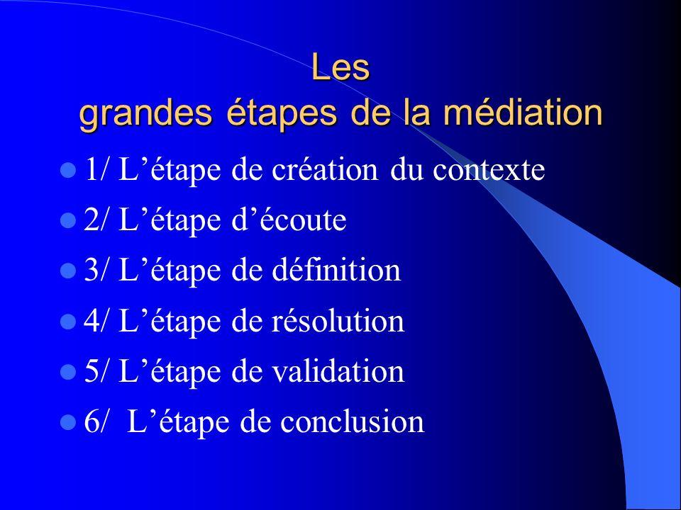 Les grandes étapes de la médiation 1/ Létape de création du contexte 2/ Létape découte 3/ Létape de définition 4/ Létape de résolution 5/ Létape de va