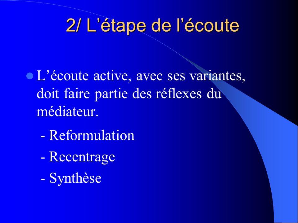 2/ Létape de lécoute 2/ Létape de lécoute Lécoute active, avec ses variantes, doit faire partie des réflexes du médiateur. - Reformulation - Recentrag