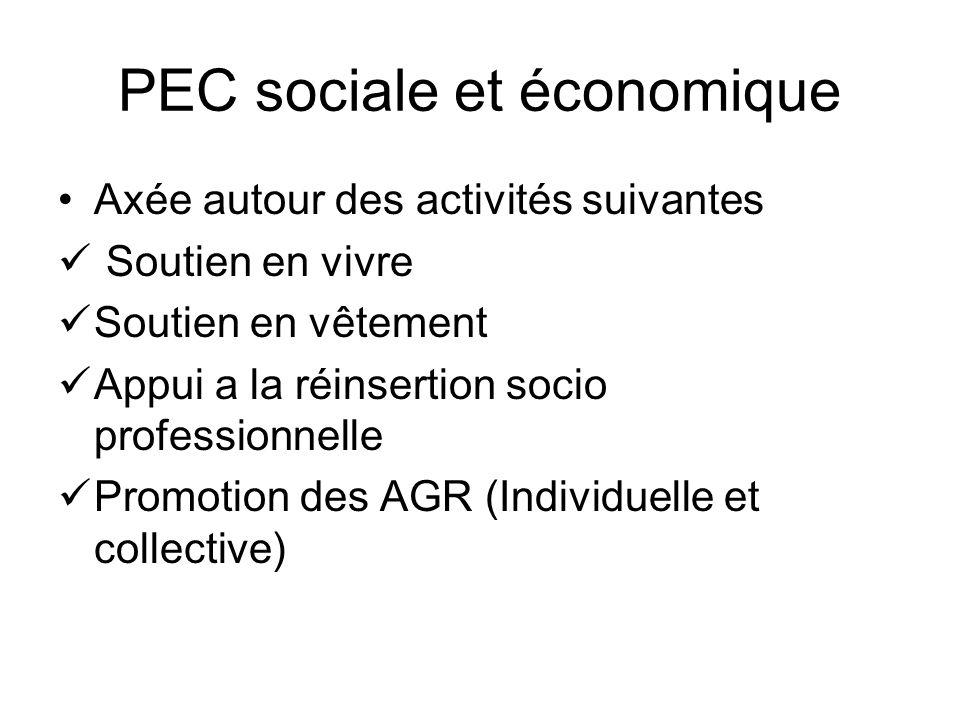 PEC sociale et économique Axée autour des activités suivantes Soutien en vivre Soutien en vêtement Appui a la réinsertion socio professionnelle Promotion des AGR (Individuelle et collective)