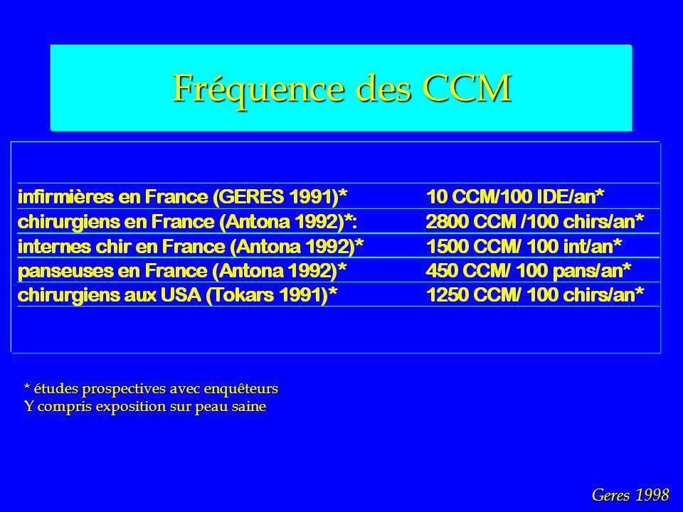 Geres 1998 Fréquence des CCM * études prospectives avec enquêteurs Y compris exposition sur peau saine