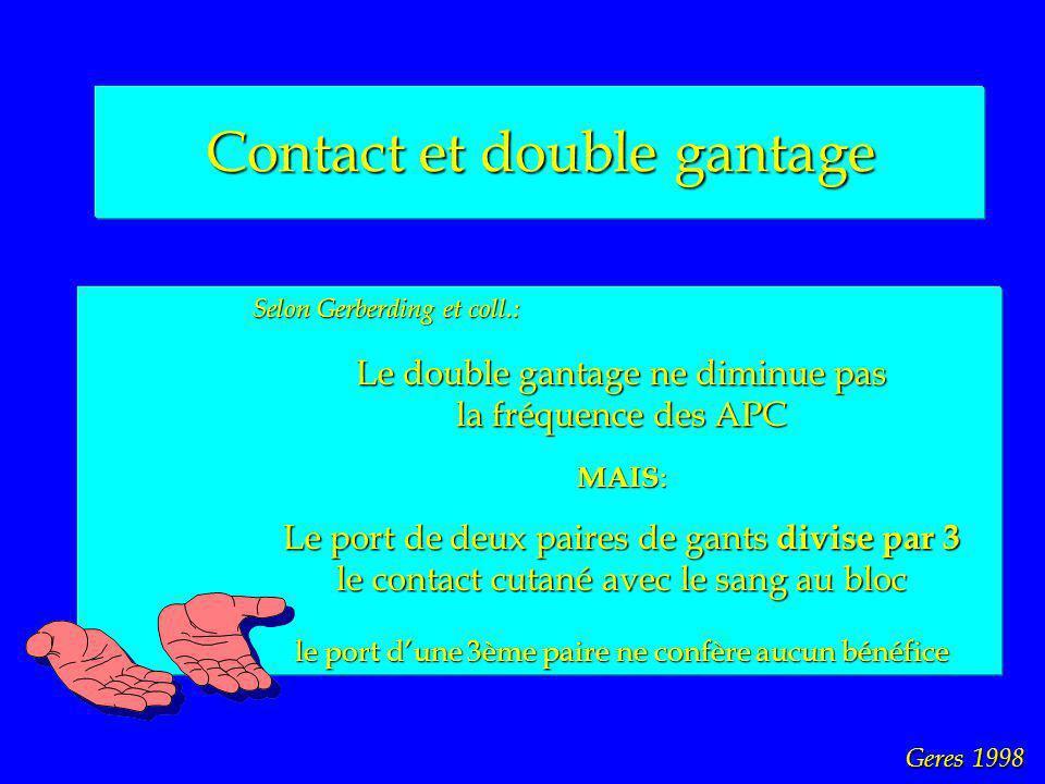 Geres 1998 Contact et double gantage Selon Gerberding et coll.: Le double gantage ne diminue pas la fréquence des APC MAIS : Le port de deux paires de