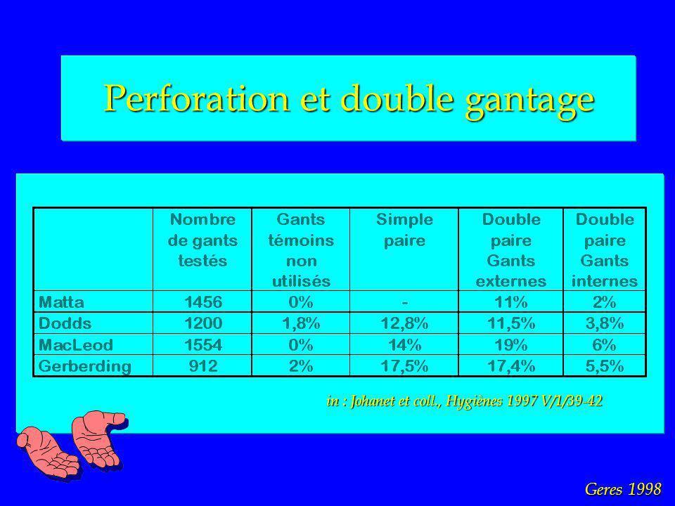 Geres 1998 Perforation et double gantage in : Johanet et coll., Hygiènes 1997 V/1/39-42