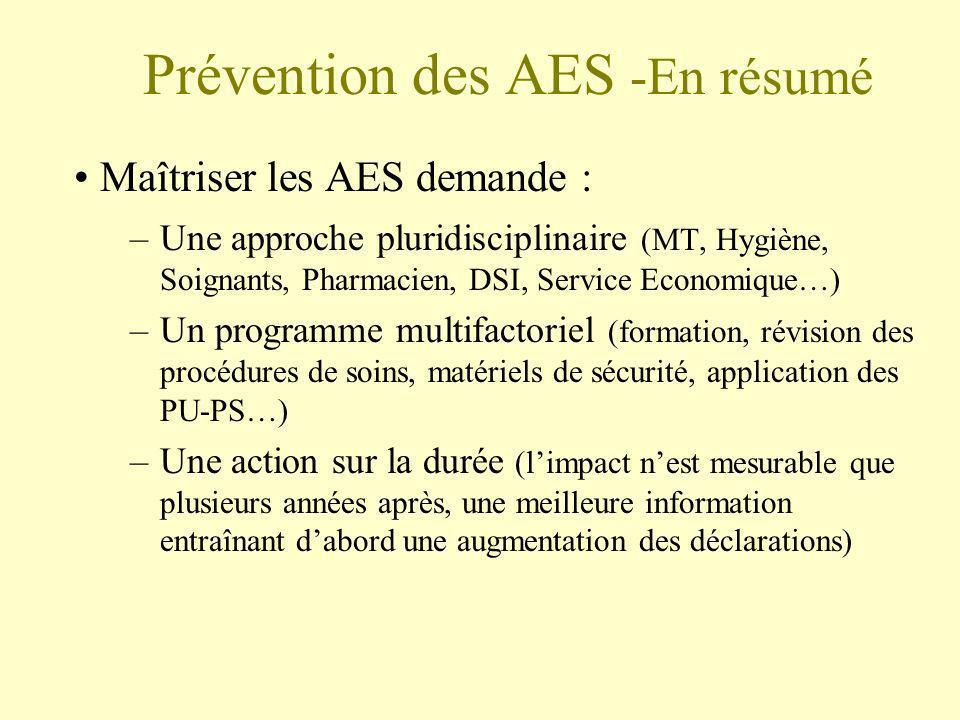 Prévention des AES -En résumé Maîtriser les AES demande : –Une approche pluridisciplinaire (MT, Hygiène, Soignants, Pharmacien, DSI, Service Economiqu