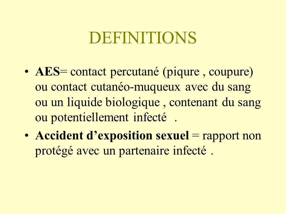 DEFINITIONS AES= contact percutané (piqure, coupure) ou contact cutanéo-muqueux avec du sang ou un liquide biologique, contenant du sang ou potentiell