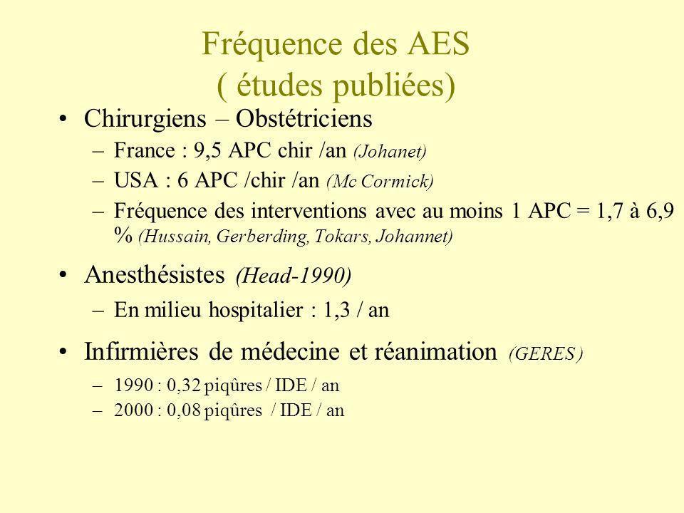 Fréquence des AES ( études publiées) Chirurgiens – Obstétriciens –France : 9,5 APC chir /an (Johanet) –USA : 6 APC /chir /an (Mc Cormick) –Fréquence d