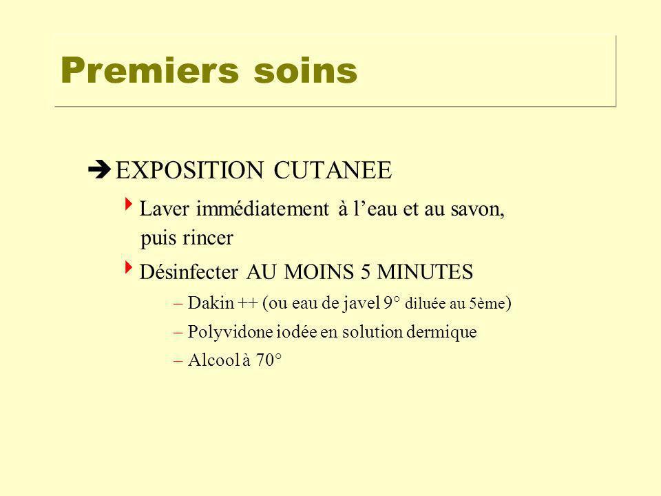 EXPOSITION CUTANEE Laver immédiatement à leau et au savon, puis rincer Désinfecter AU MOINS 5 MINUTES –Dakin ++ (ou eau de javel 9° diluée au 5ème ) –
